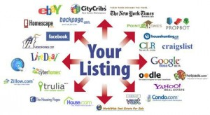 How Is A Home Marketed?